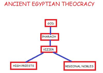 Which is the best example of a thesis statement answerscom